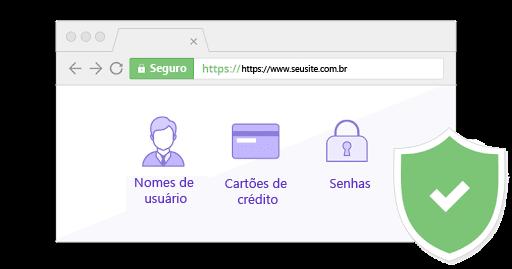 Você sabe o que é  SSL / TLS e HTTPS?